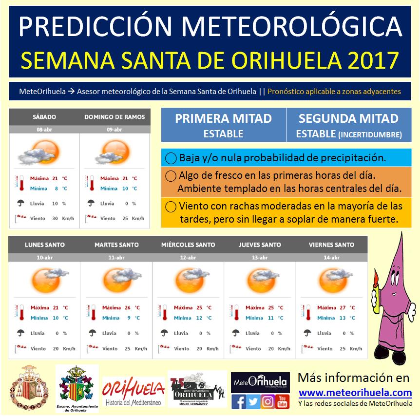Semana Santa. Examen para los meteorólogos.