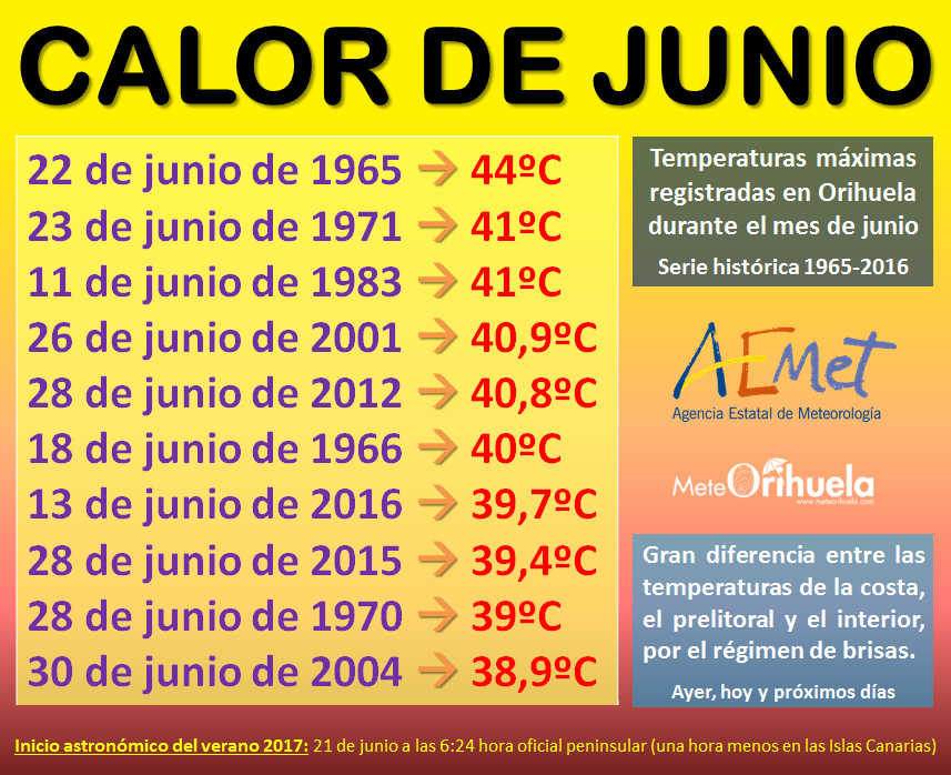 ¡Calor de Junio!