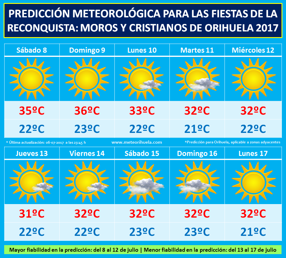 Predicción Meteorológica Fiestas de la Reconquista: Moros y Cristianos Orihuela 2017